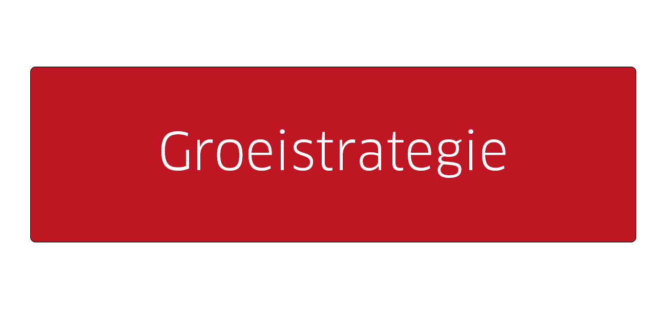 Groei button.png